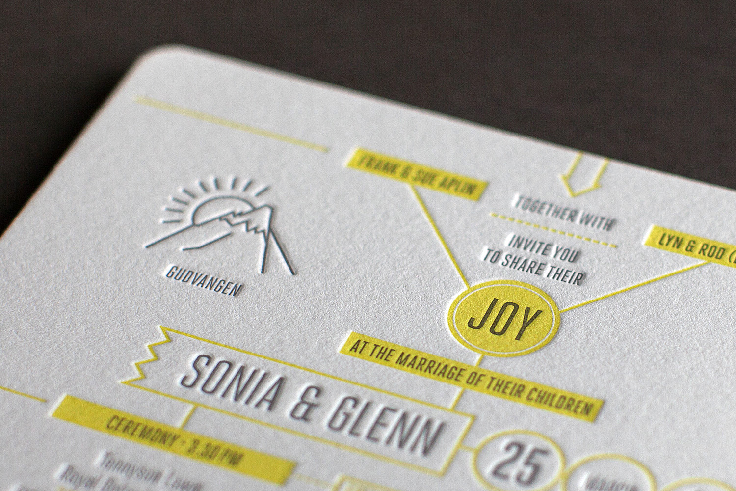 Sonia-And-Glen-Aerogram-Wedding-invitation.51